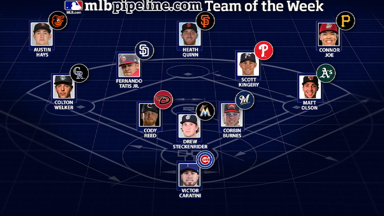Cubs' Caratini, D-backs' Reed repeat on Prospect Team of the Week