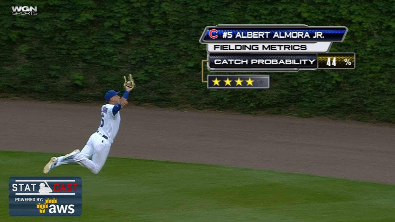 Statcast of the Day: Almora's 4-star catch