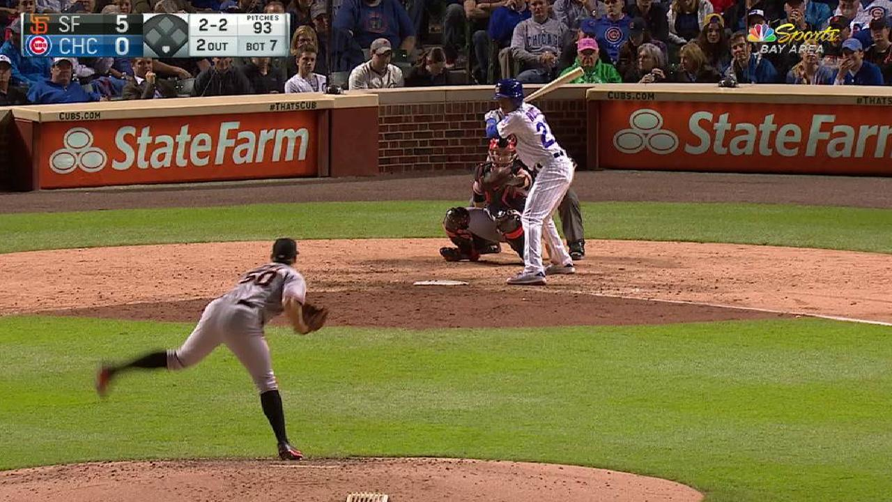 Blach strikes out Russell