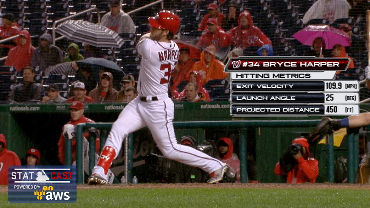 Statcast: Harper's 450-ft. homer