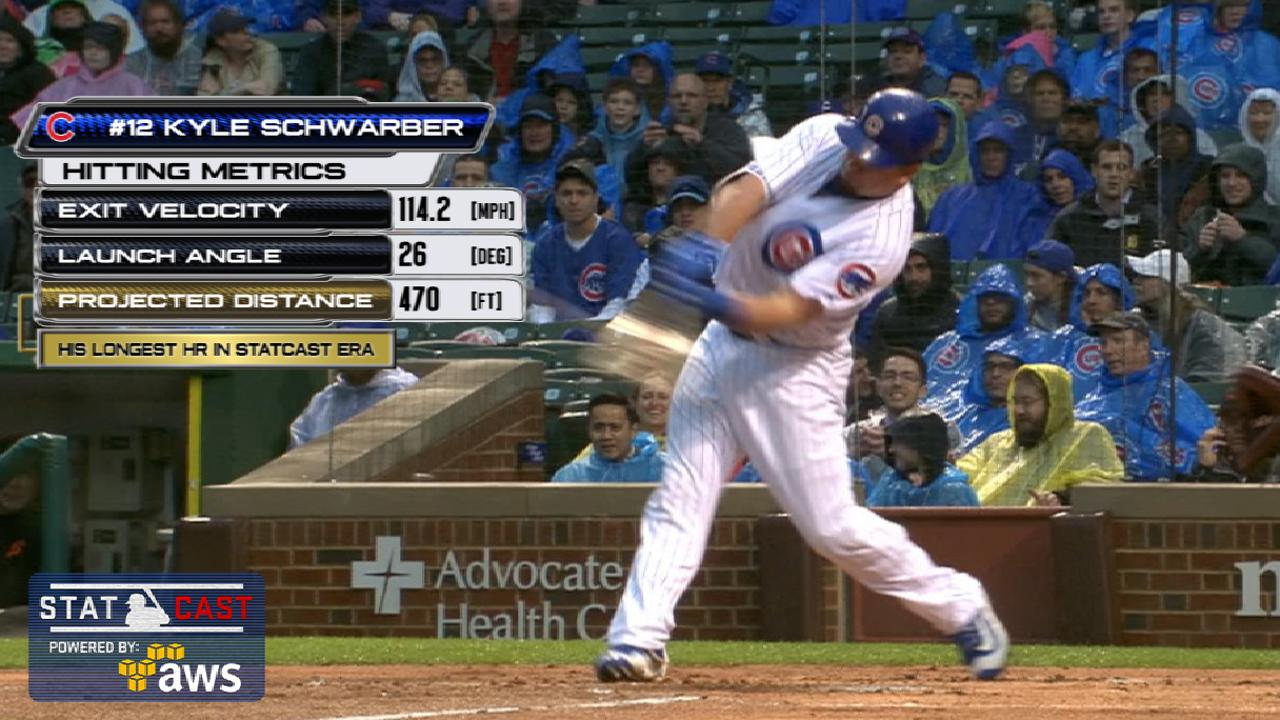 Statcast of the Day: Schwarber's shot to Sheffield
