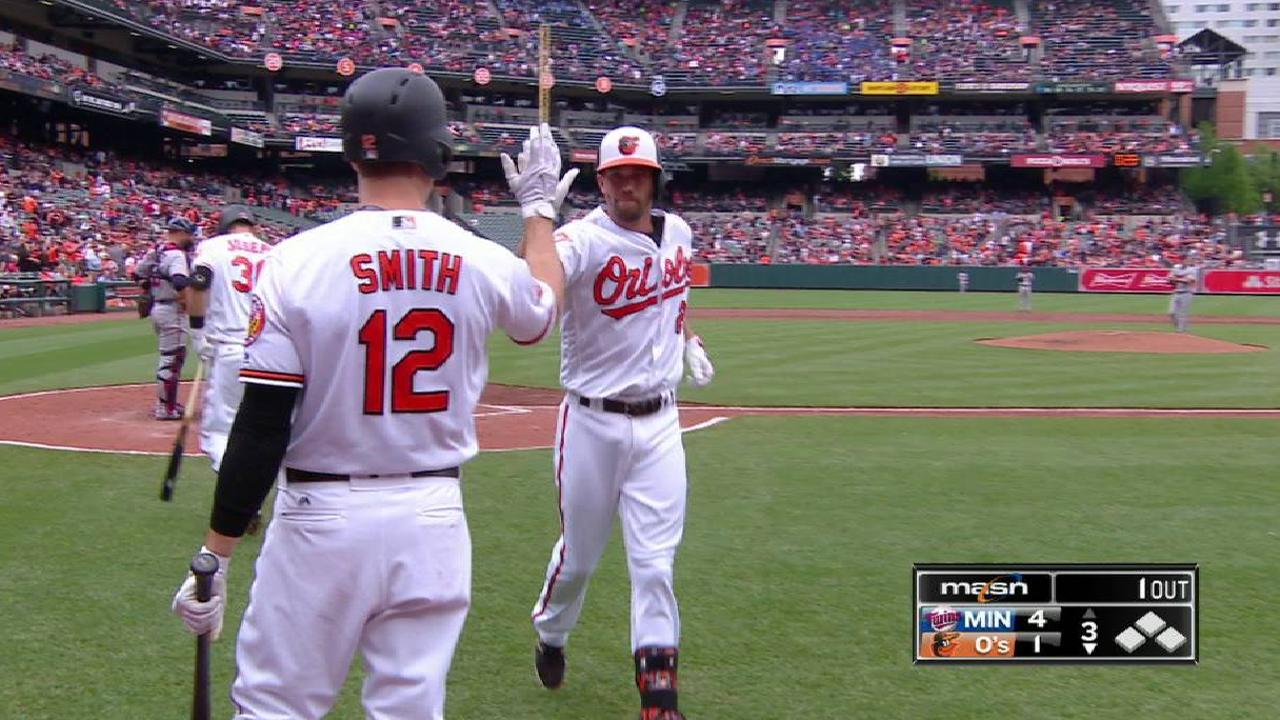 Trio of HRs not enough as O's fall in finale