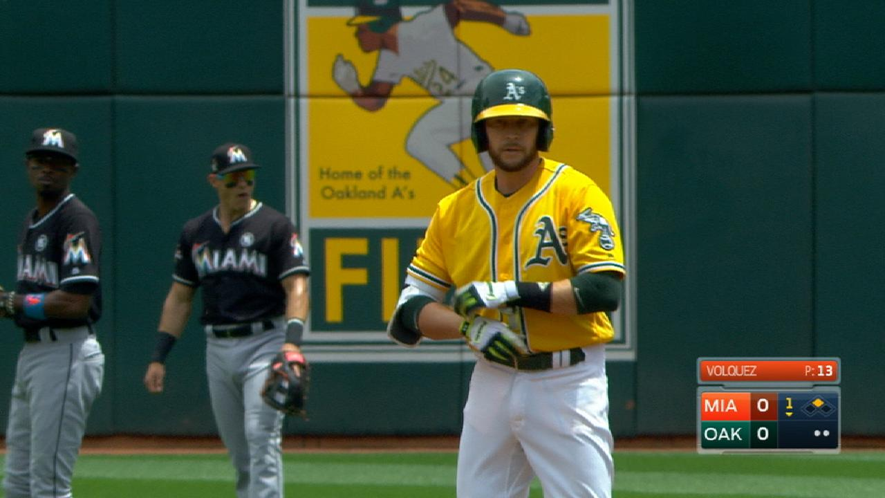 Lowrie's 4-hit day, Gray's 11 K's top Marlins
