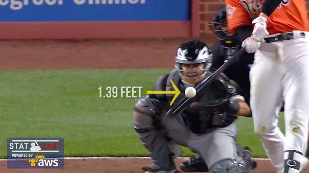 Statcast: Mancini turns on pitch