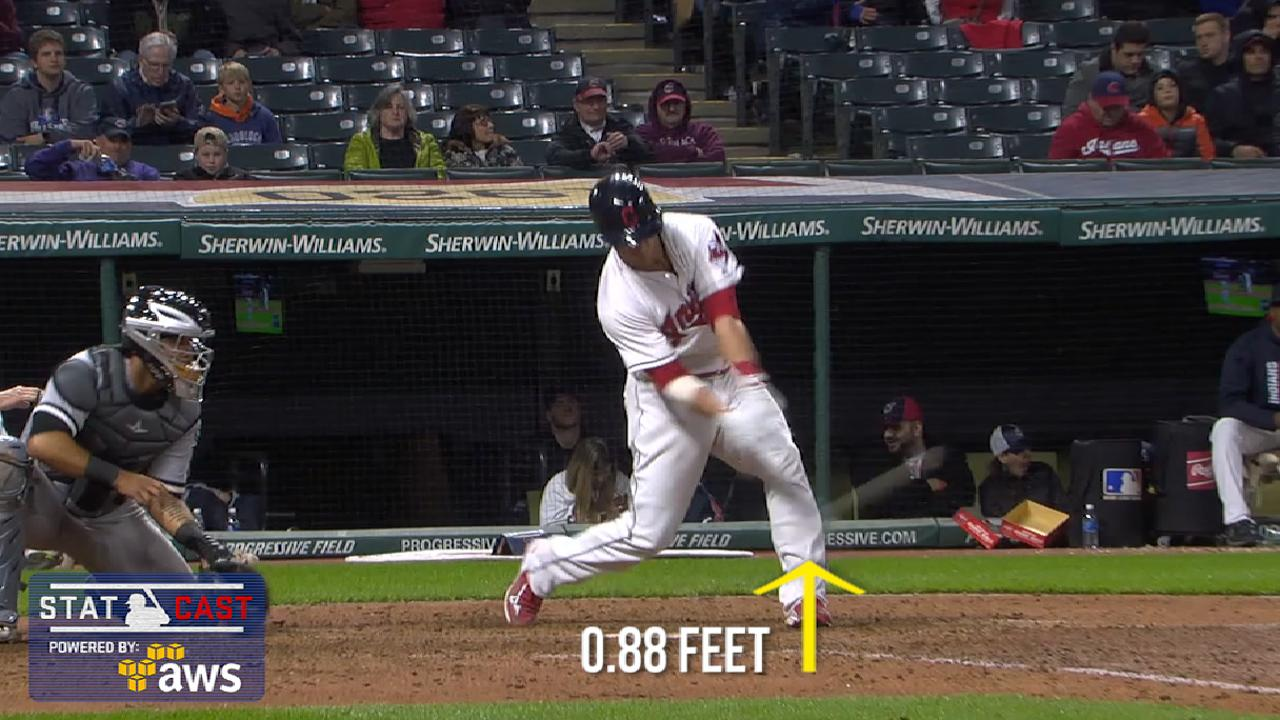 Statcast: Gomes goes low for HR