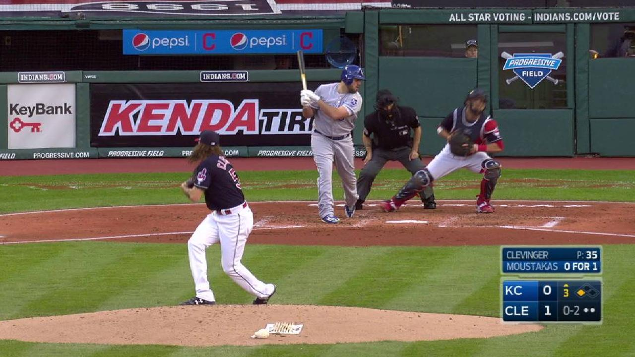 Clevinger foiled by KC homers on changeups