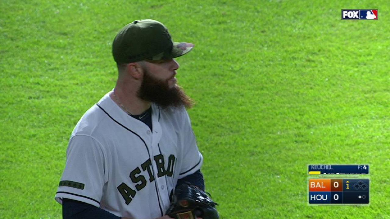 Keuchel brilla en su regreso y Astros le pegan a Orioles