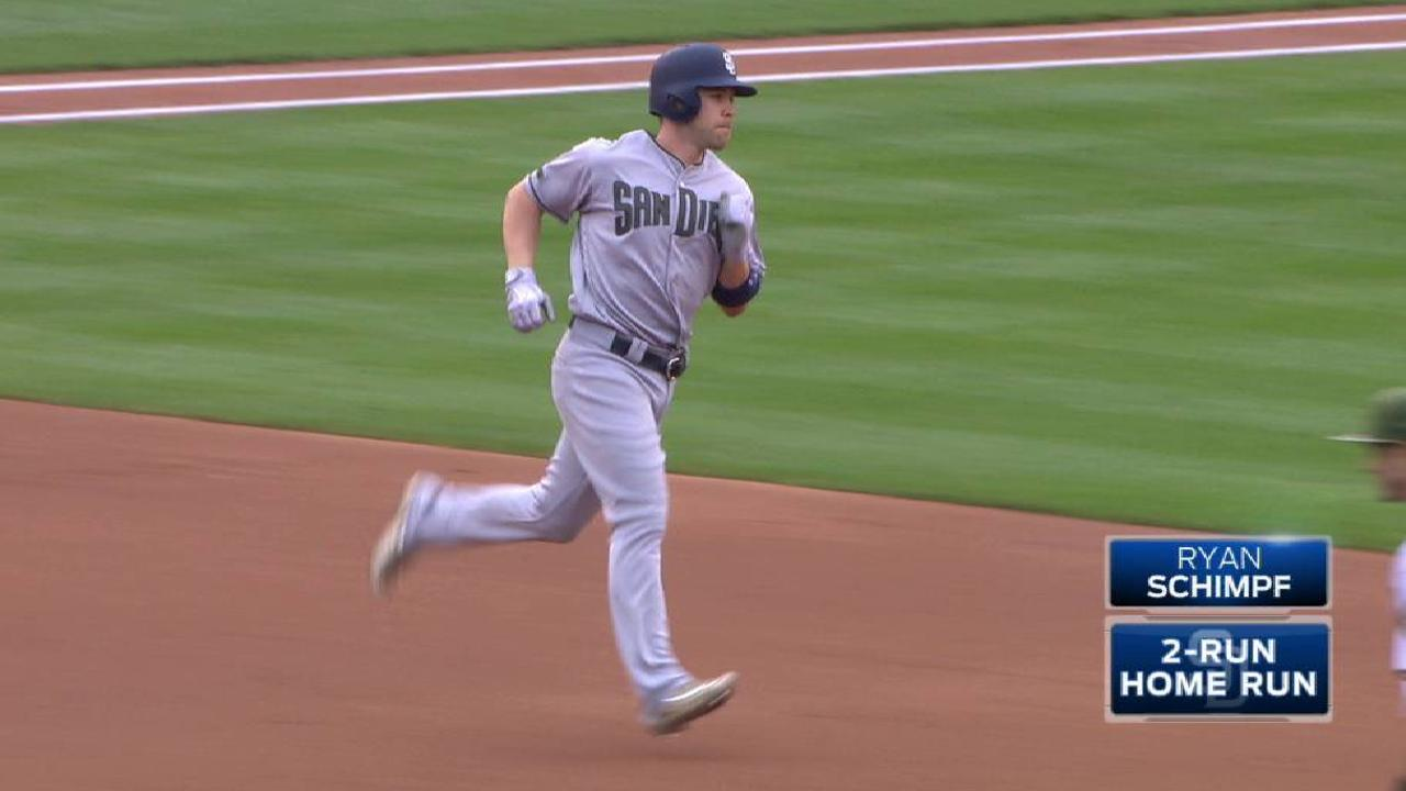 Schimpf's shot leads Padres over Nats