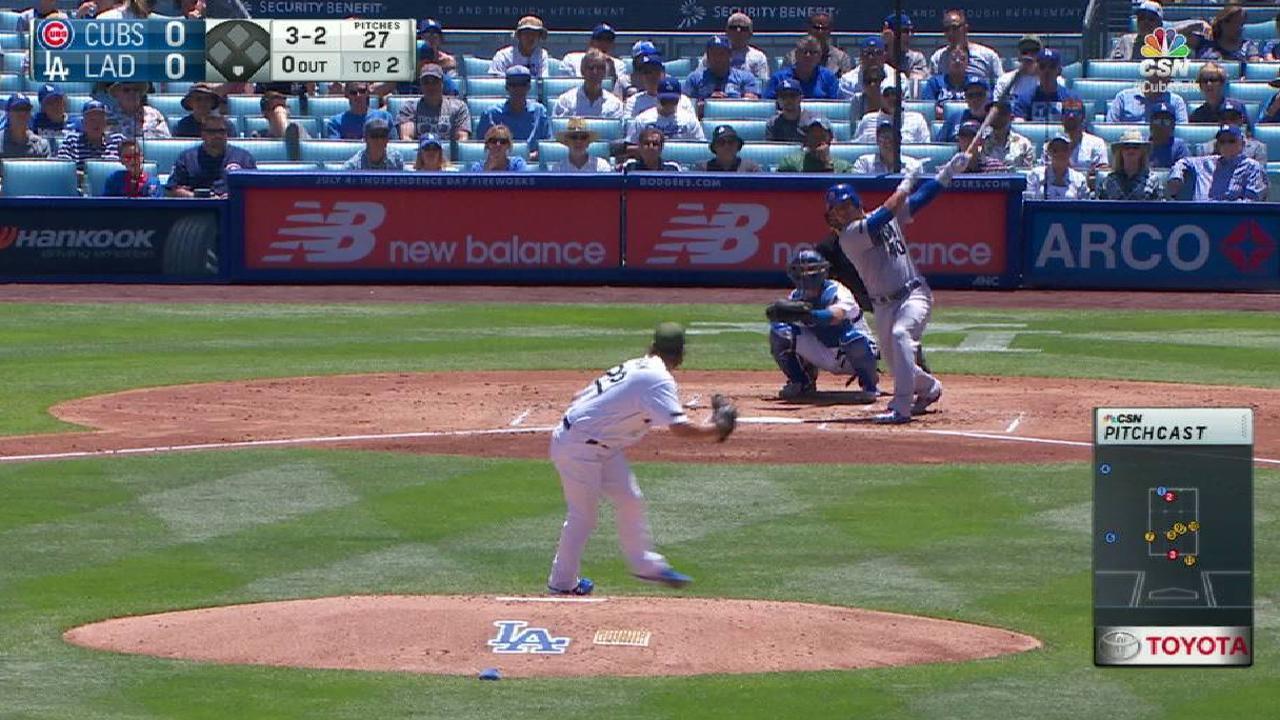 Joe Maddon y los Cachorros no se achican ante los Dodgers