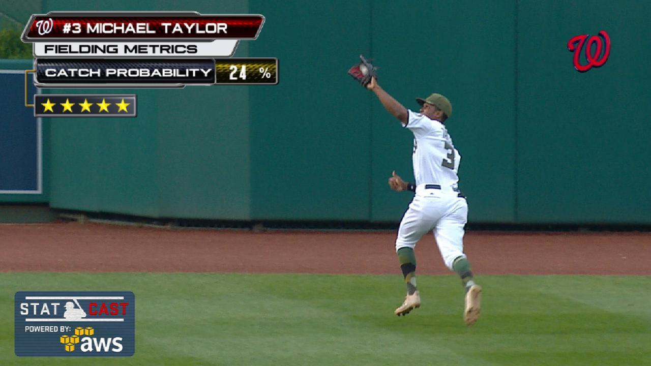 Statcast: Taylor's speedy grab