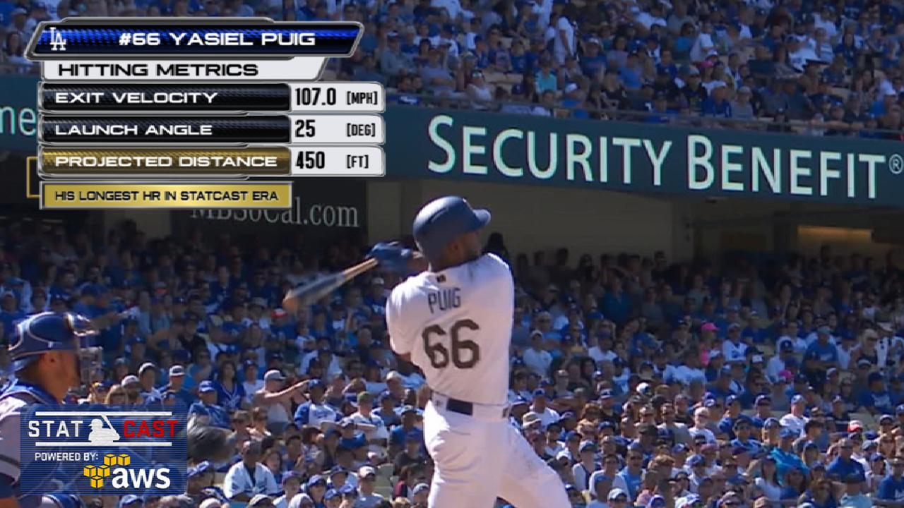 Dodgers barren a Cachorros con jonrón de Puig