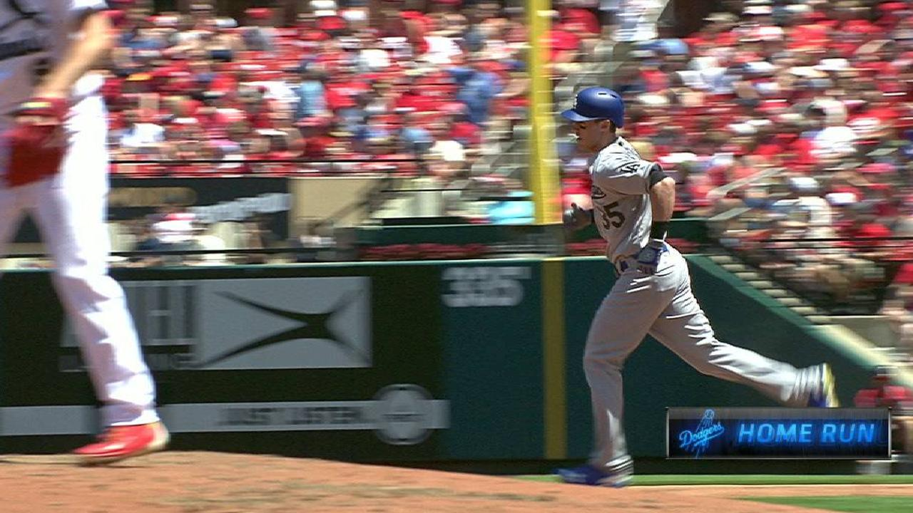 Another day, another HR for red-hot Bellinger