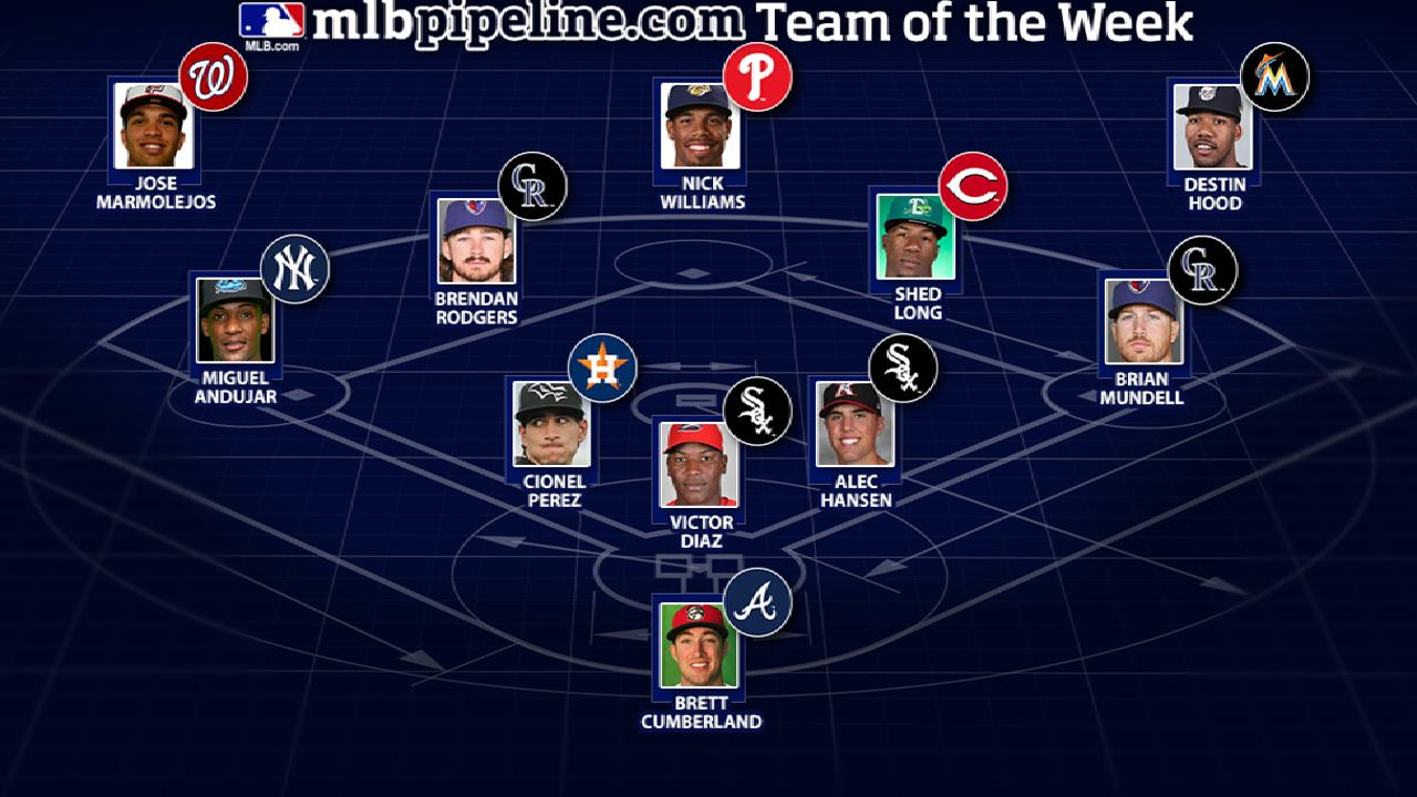 Rockies' Rodgers, White Sox duo lead Prospect Team of Week