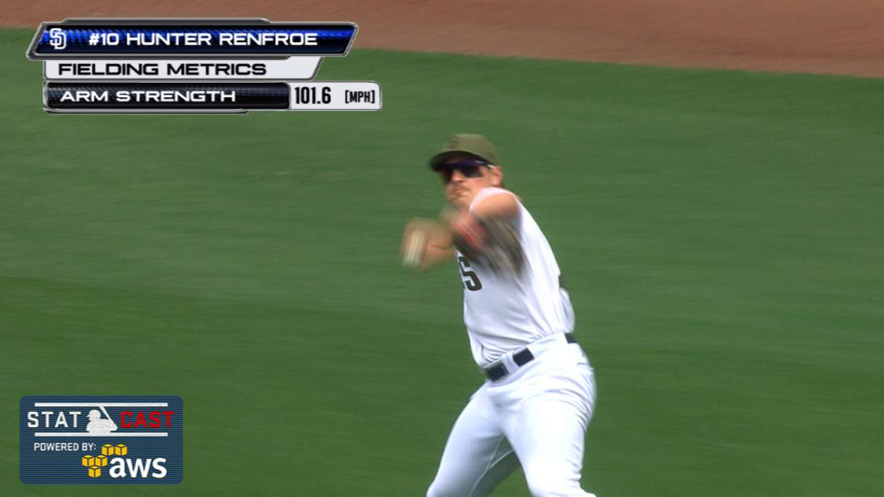 Statcast of the Day: Don't run on Renfroe