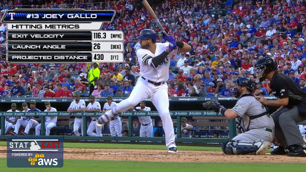 Statcast: Gallo's 430-ft. homer