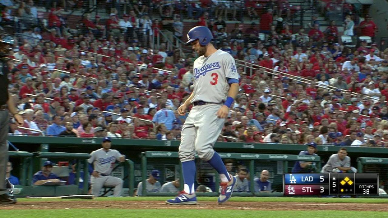 Dodgers hilan su sexta victoria y se trepan a la cima divisional