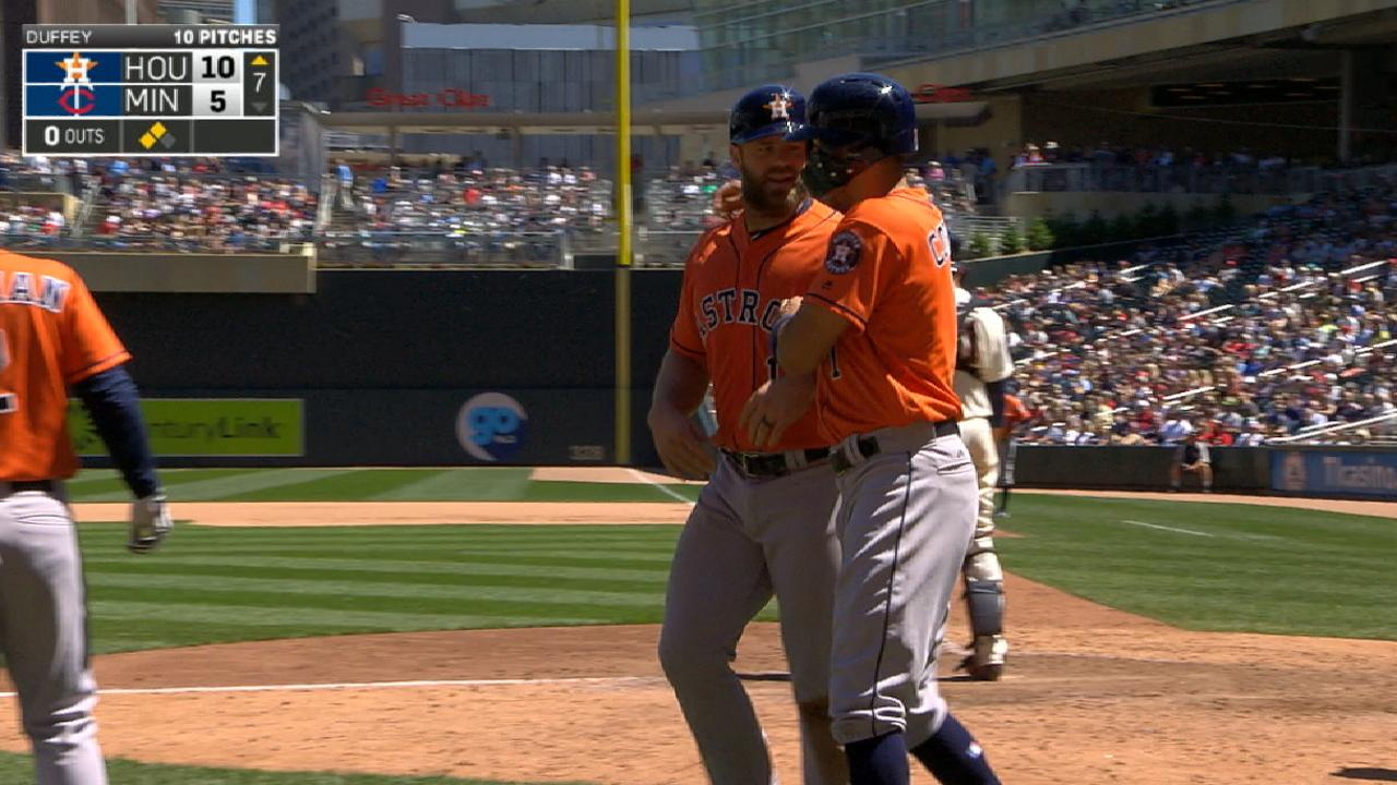 Astros' six-run 7th inning