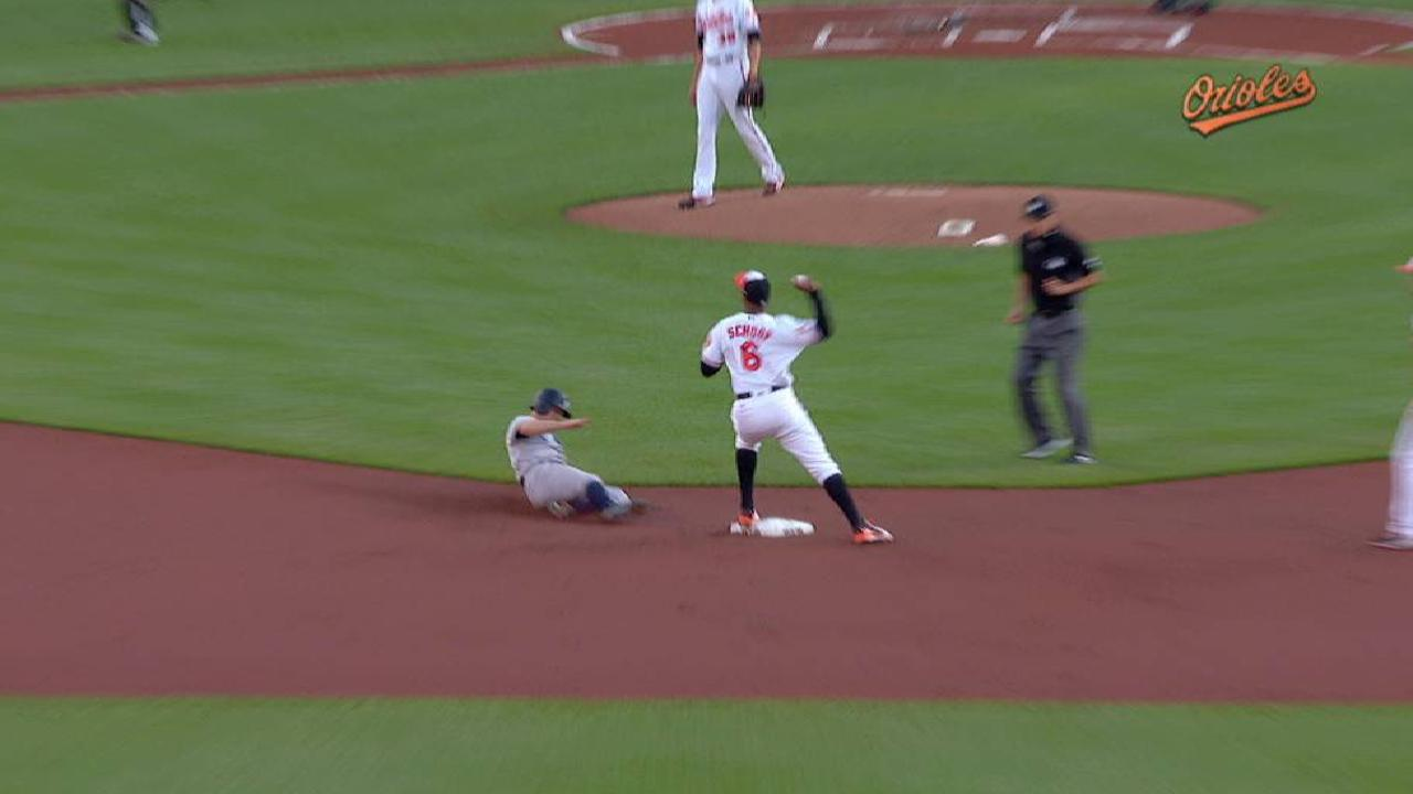 Orioles turn two in 1st