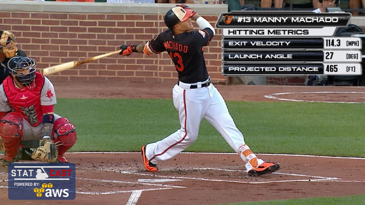 Statcast: Machado's 465-ft. shot