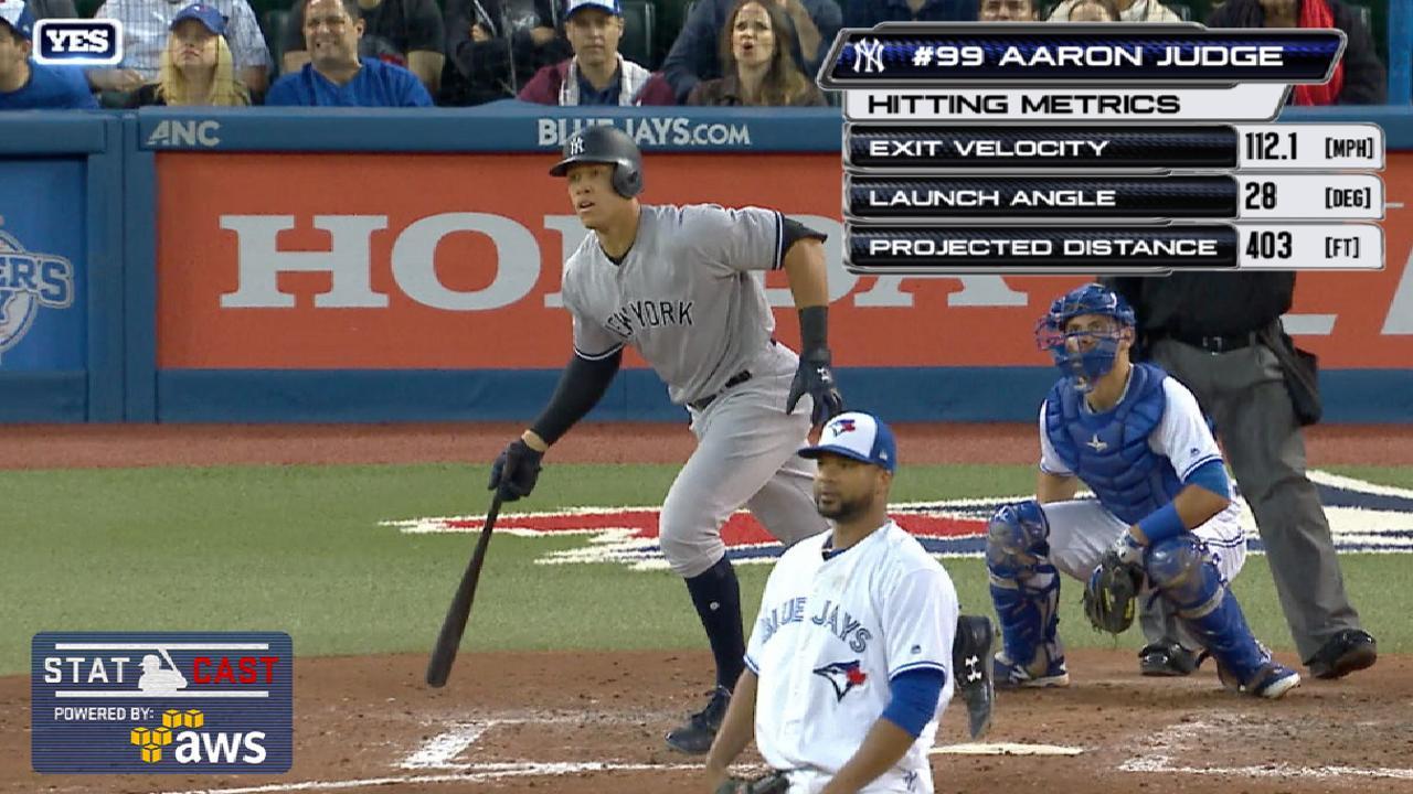 Statcast: Judge's 112-mph homer