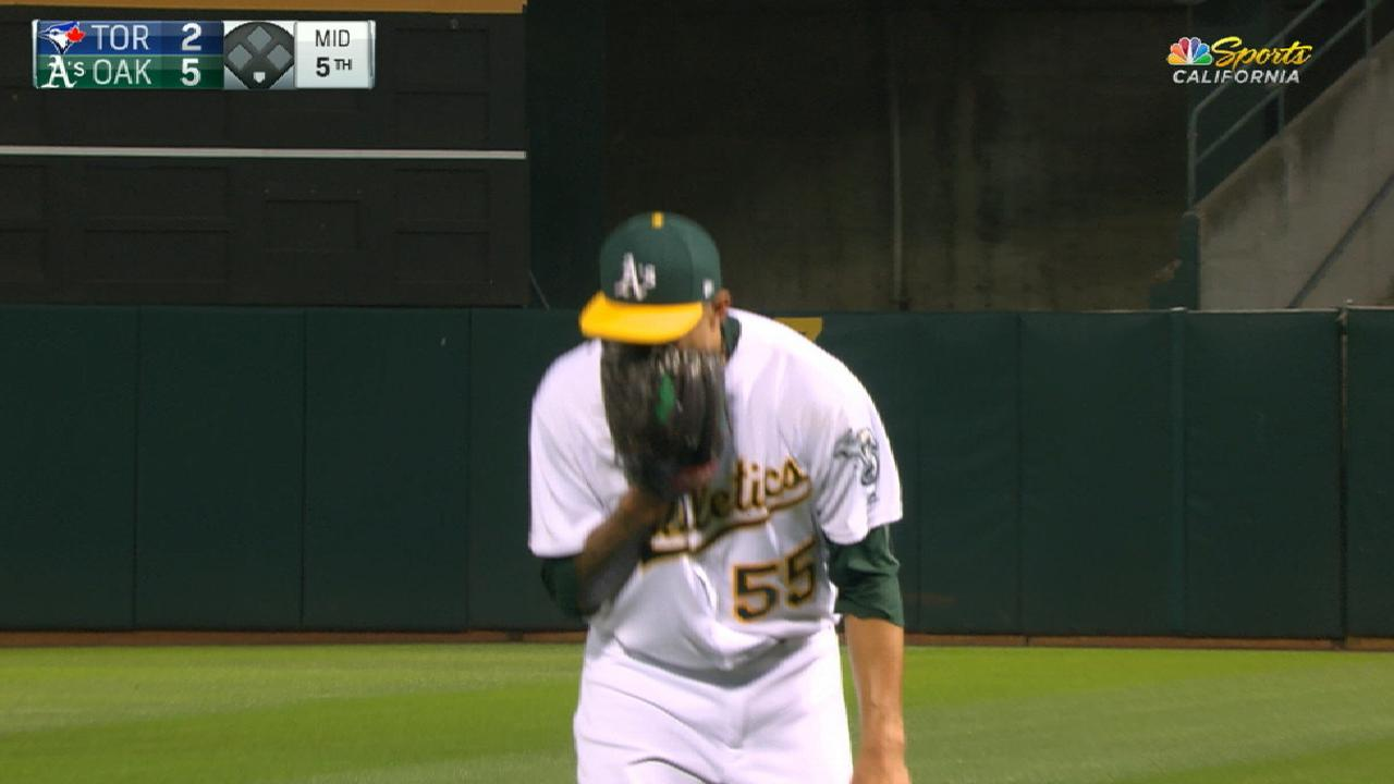 Manaea's six-inning outing