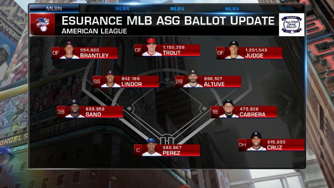 AL All-Star Ballot update
