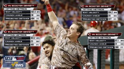 Who the heck is Scooter Gennett?