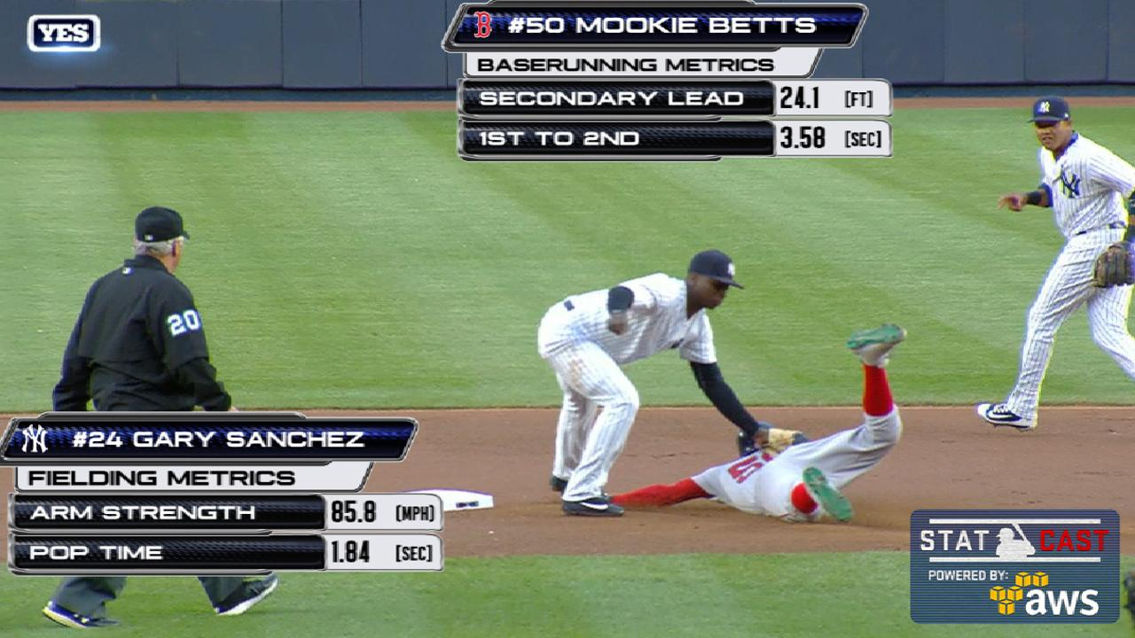 Statcast: Sanchez nabs Betts