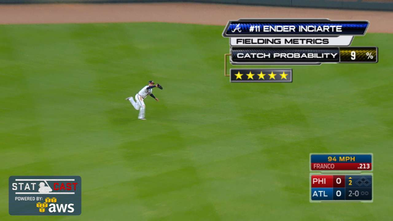 Statcast: Inciarte's great grab