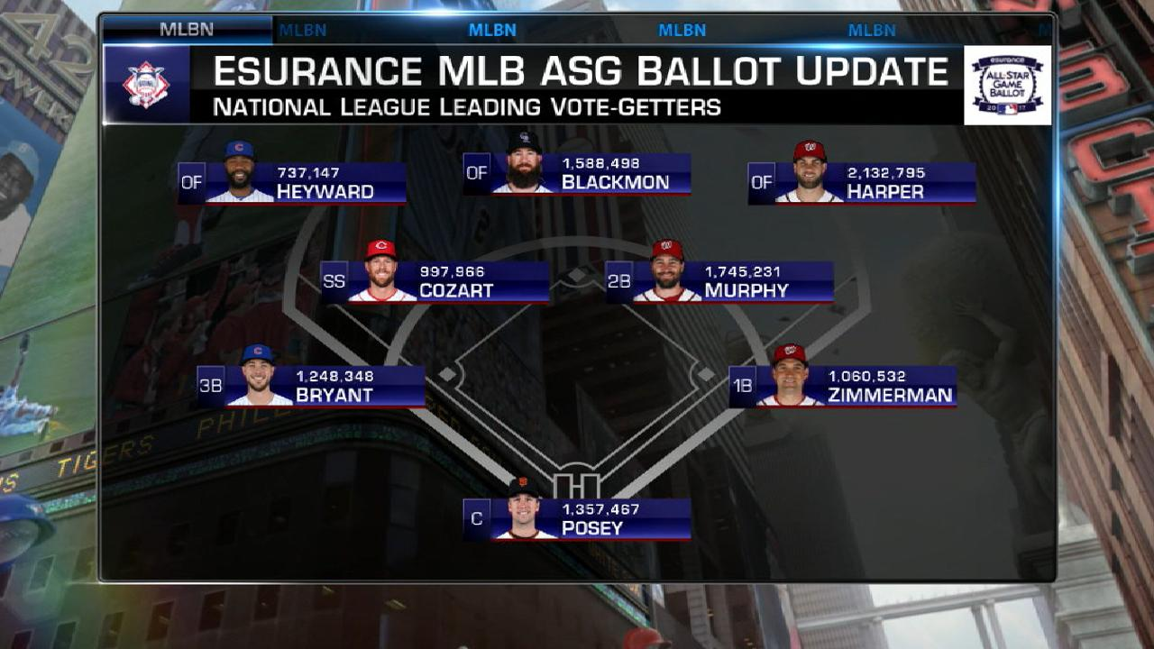 Cozart takes #ASGWorthy leap, leads at NL SS