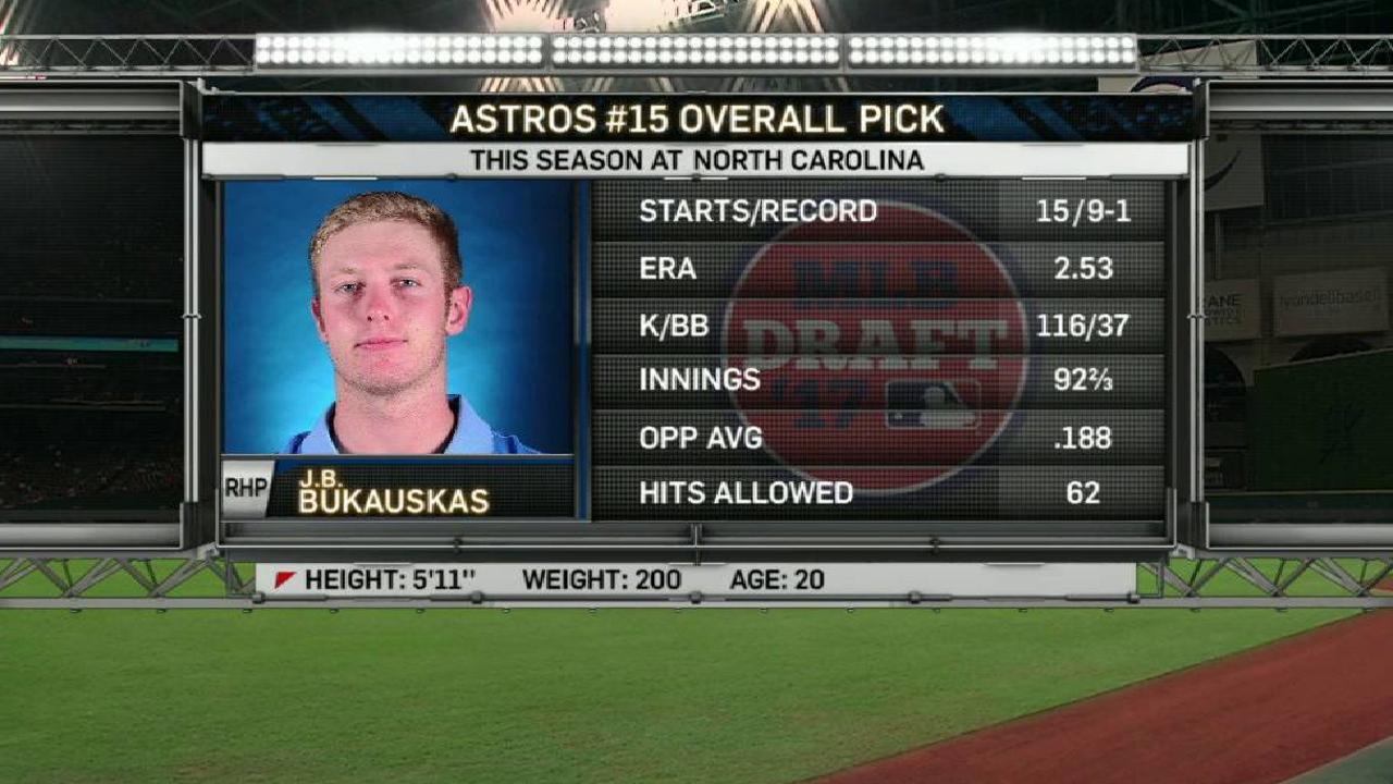 Astros agree with first-round pick Bukauskas