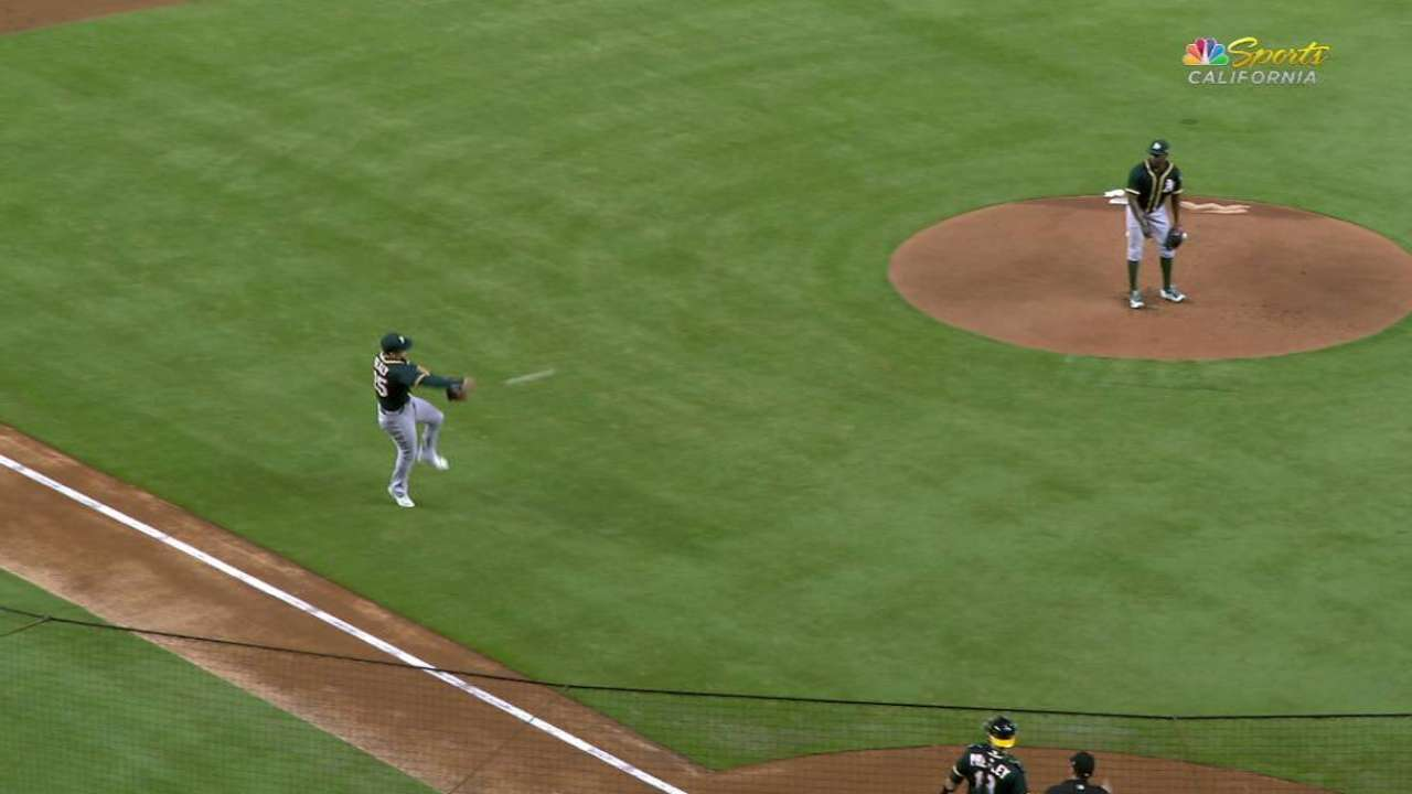 A's held to 3 hits; Cotton falters in Miami