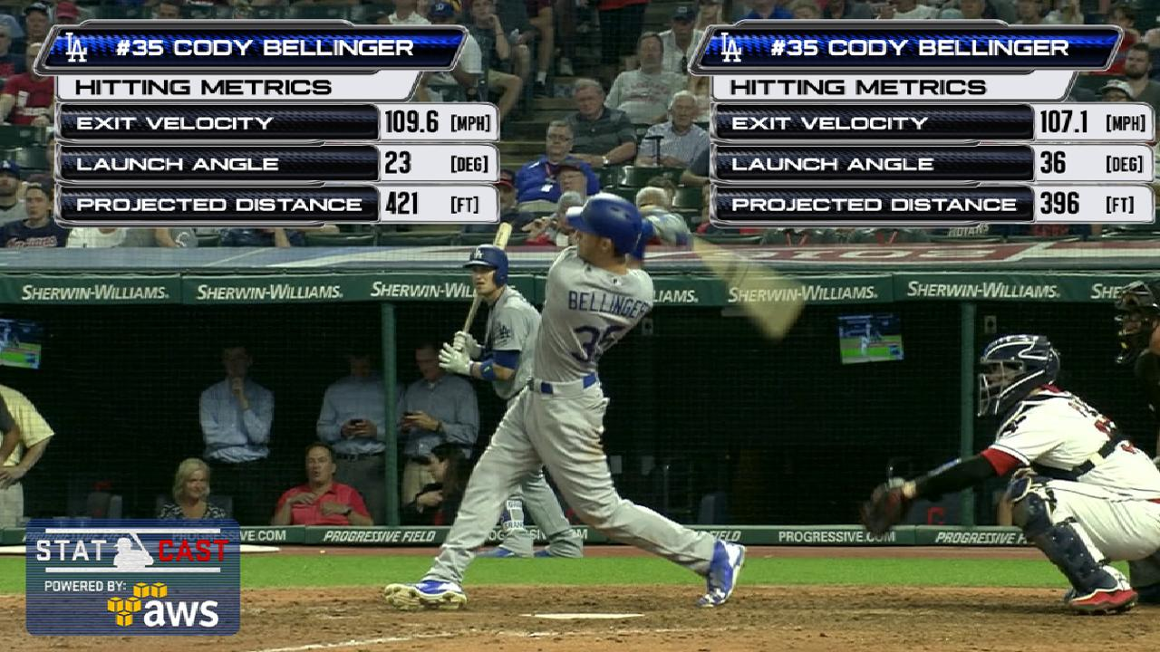 Statcast: Bellinger's two homers