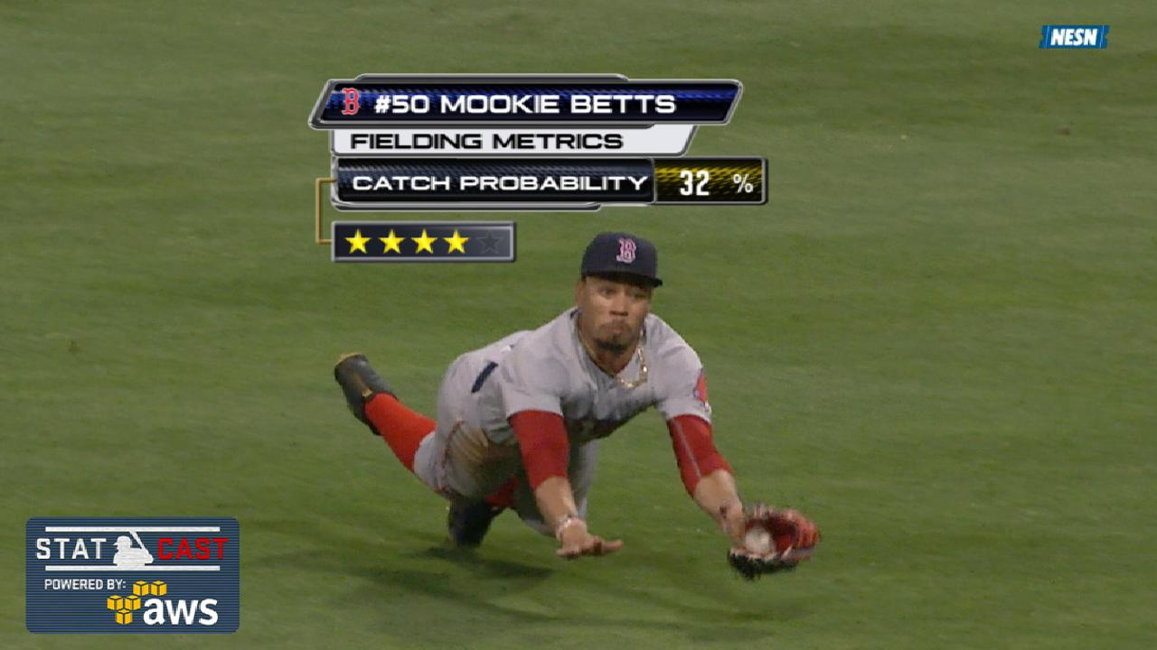 Statcast: Betts' four-star grab