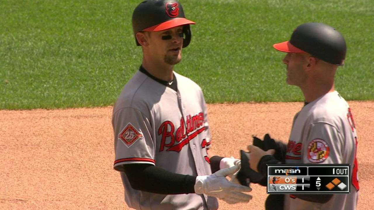 Orioles' bats silenced in series finale