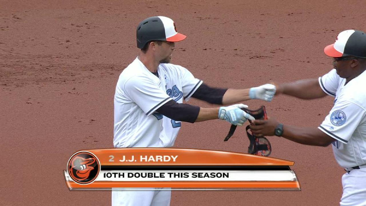 O's activate Hardy for stretch run, DFA Faulkner