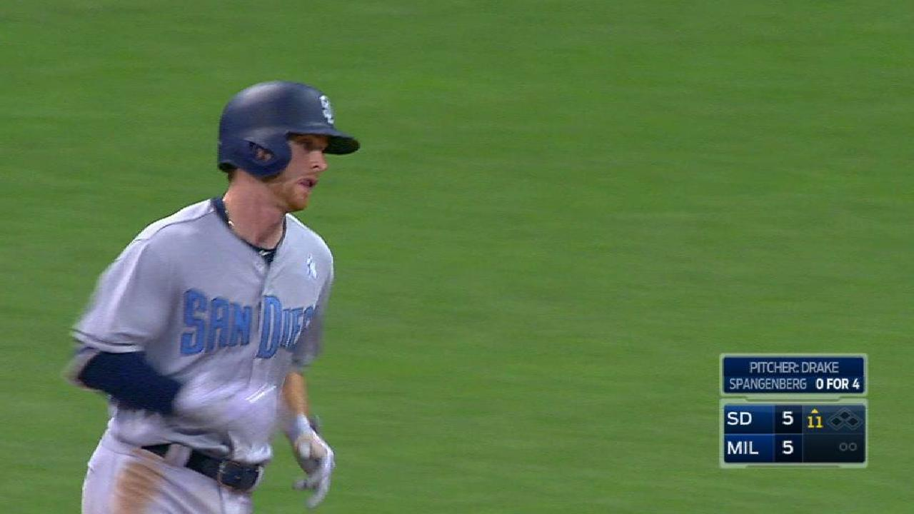 Spangenberg's 11th-inning HR beats Brewers