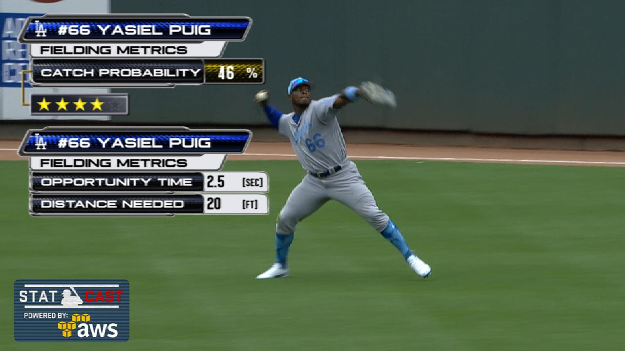Statcast: Puig's diving catch