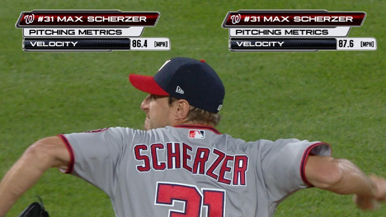 Statcast: Scherzer's slider