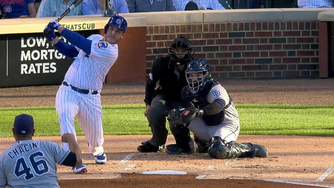 Rizzo vuelve a dar HR abriendo el juego y Cubs superan a Padres