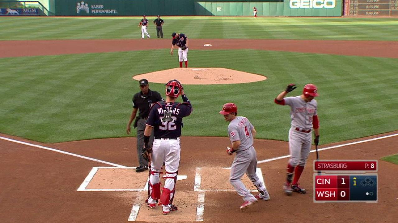Reds lead early, fall flat in extras vs. Nationals