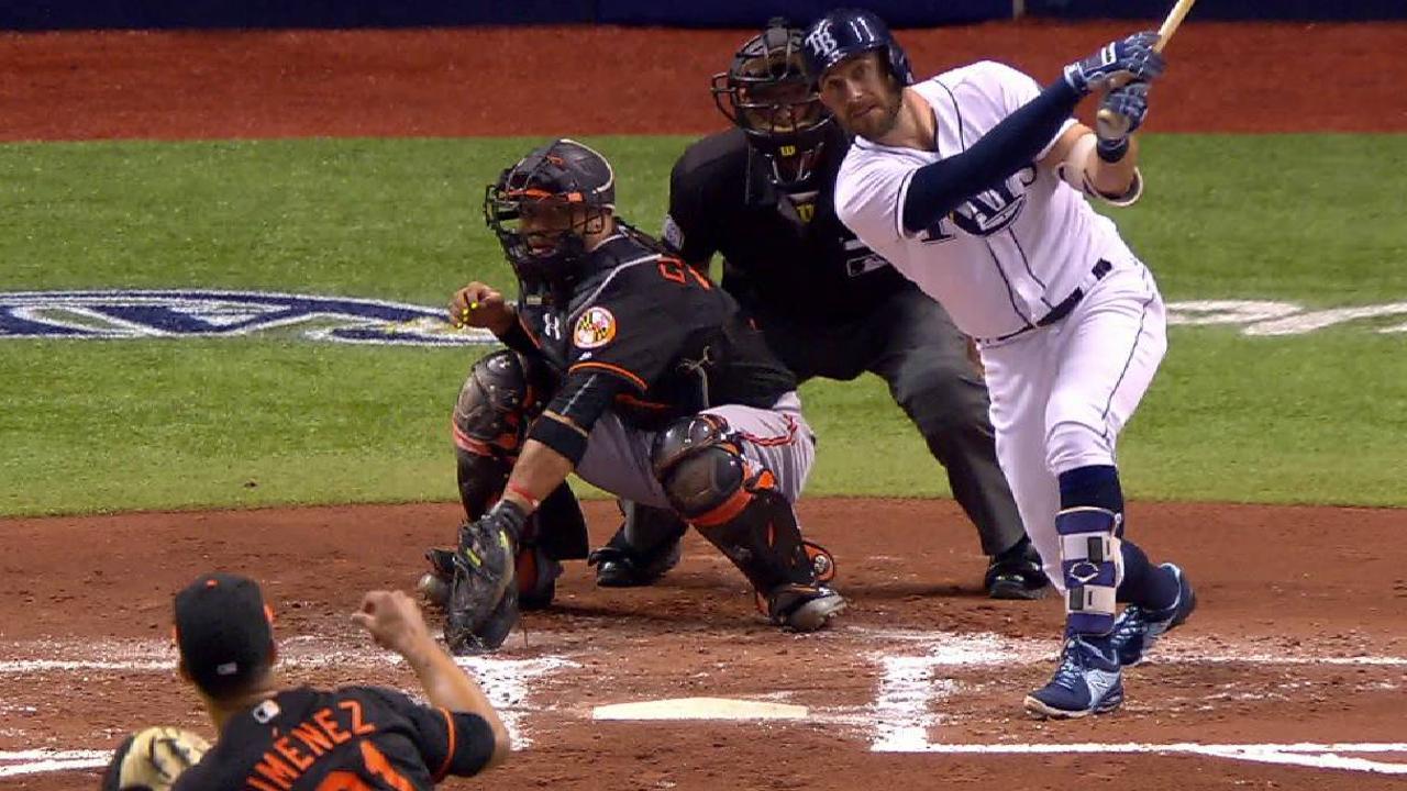 Longoria conduce ataque de Rays en paliza sobre los Orioles