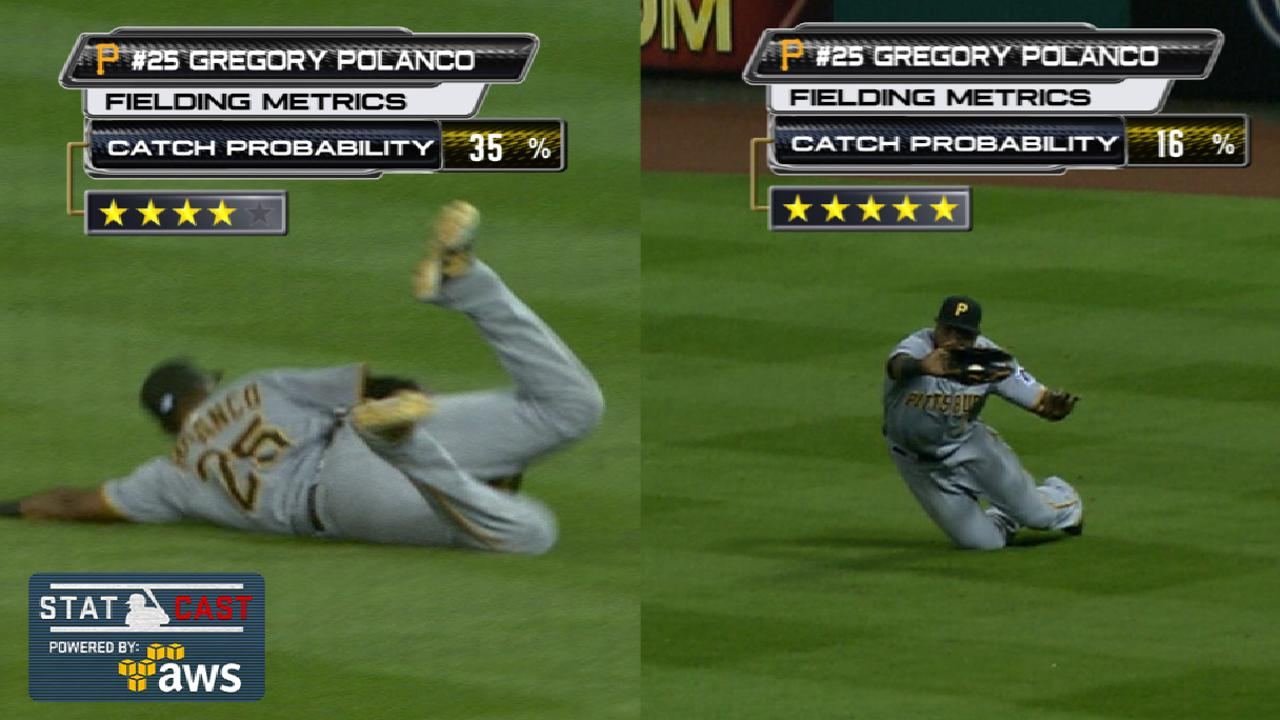 Statcast: Polanco's great grabs
