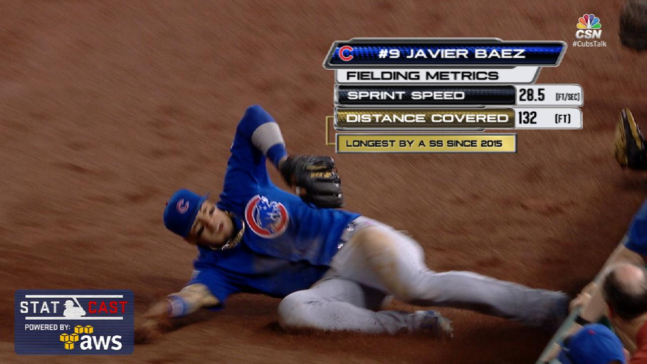 Statcast: Baez's amazing catch