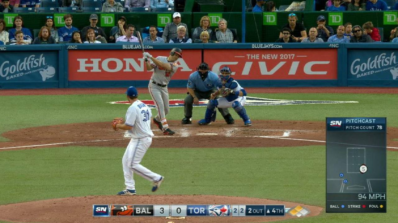 Biagini strikes out Smith