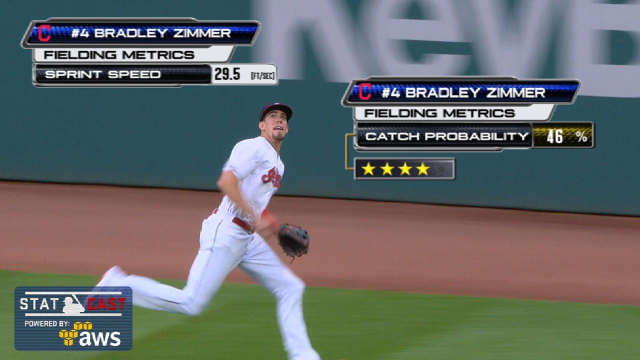Statcast: Zimmer's sliding grab