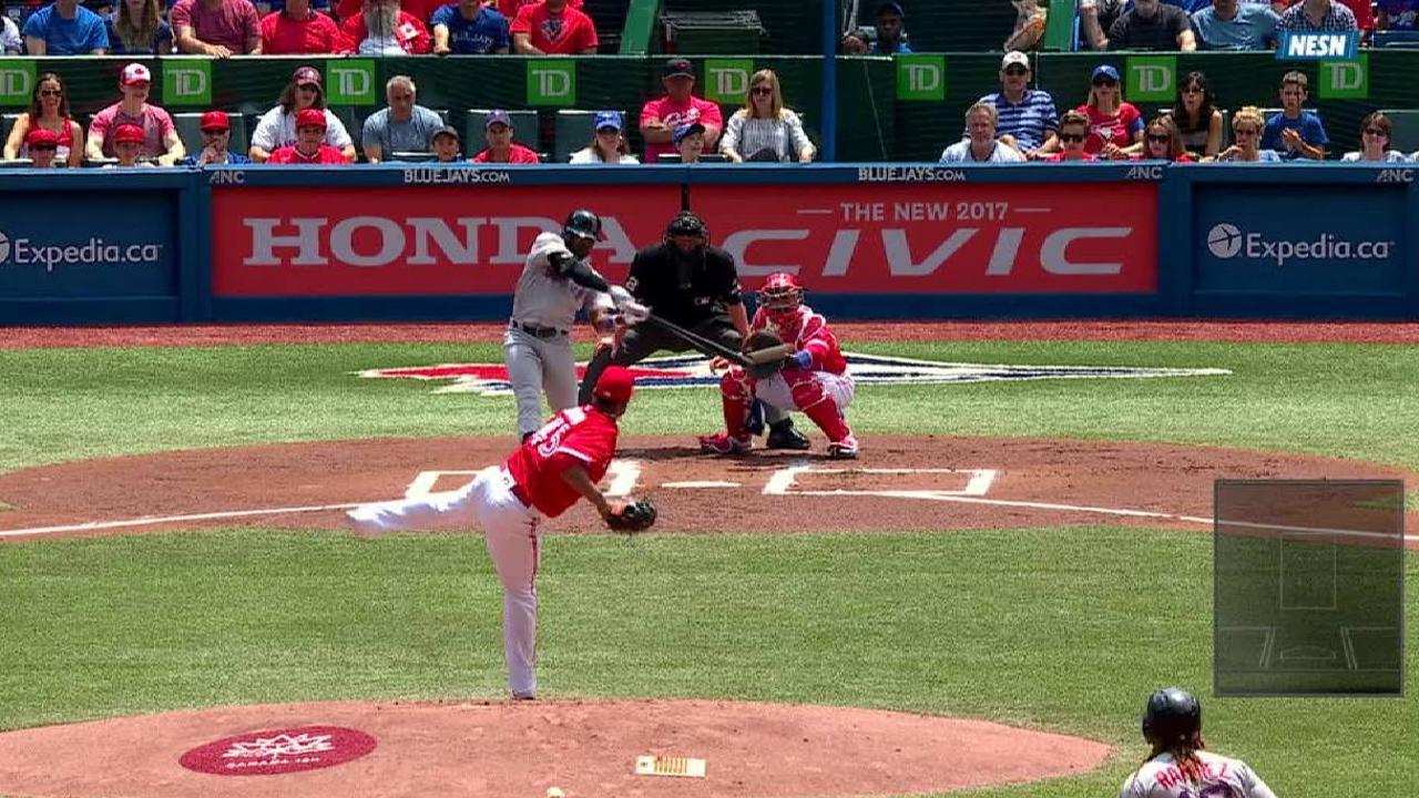 Ofensiva de Boston respaldó joya de Chris Sale en Toronto