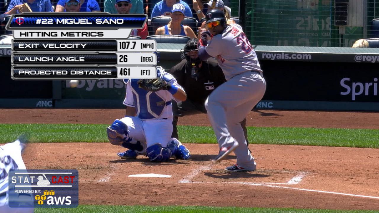 Statcast: Sano's 461-foot homer