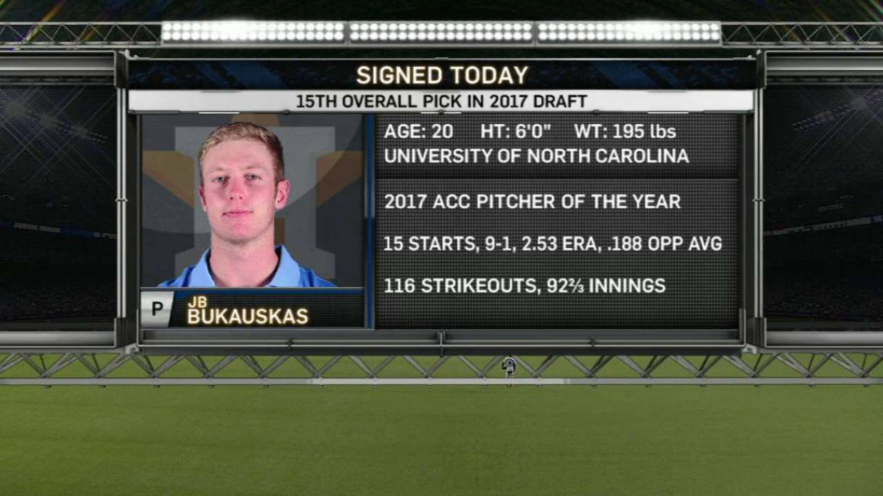 Bukauskas signs with Astros