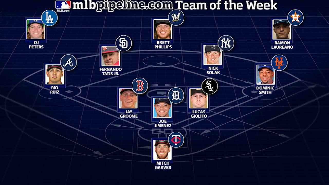 Giolito, Groome, Smith lead Prospect Team of the Week